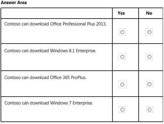 download microsoft office professional plus 2013 volume license