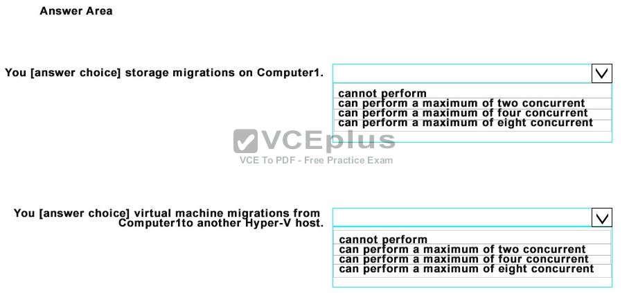 Hotspot - VCEguide com