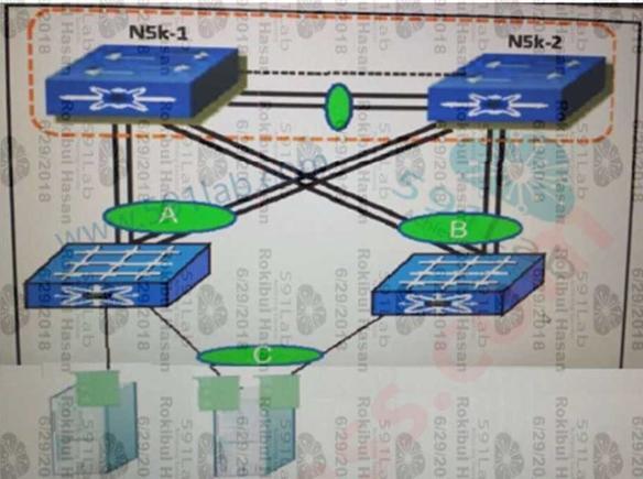 When configuring enhanced vPC for a dual-homed server, where